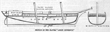 """Section of the Slaver 'Abbot Devereux'"""