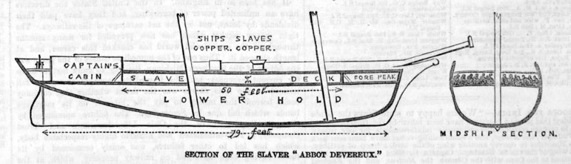 when did the middle passage end
